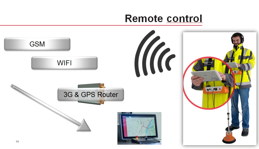 remote controle
